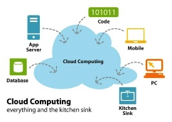 Relience cloud-computing